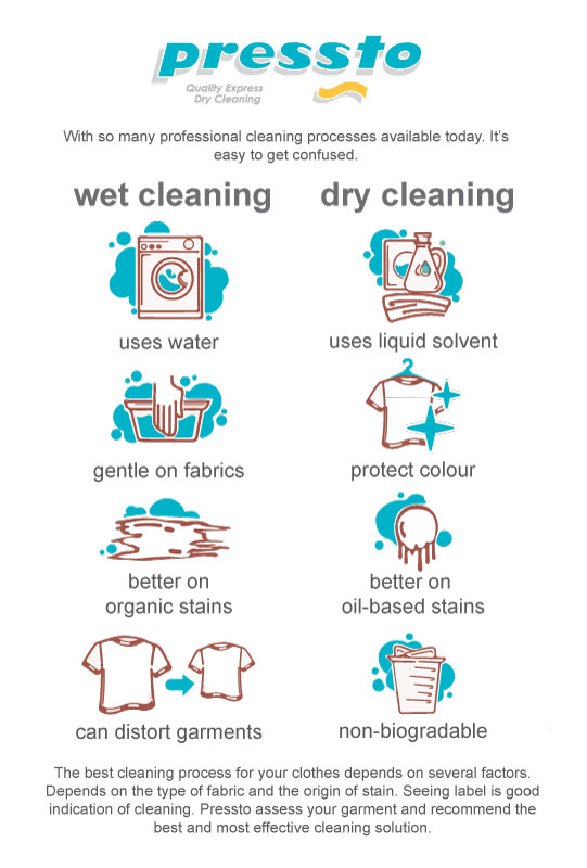 Pressto Dry Cleaning And Wet Cleaning Laundry Service Difference